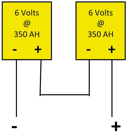Series Wiring