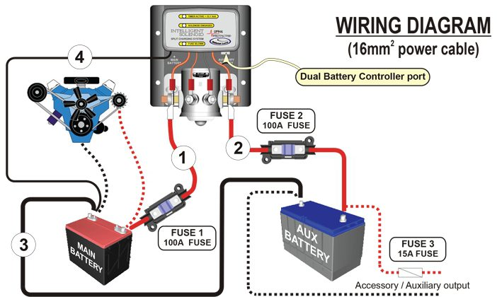 Workshop Dual-battery systems  sc 1 st  SA4x4 Magazine : wiring diagram for dual batteries - yogabreezes.com
