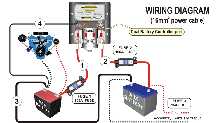 How To Install A Dual Battery System Into Your 4x4